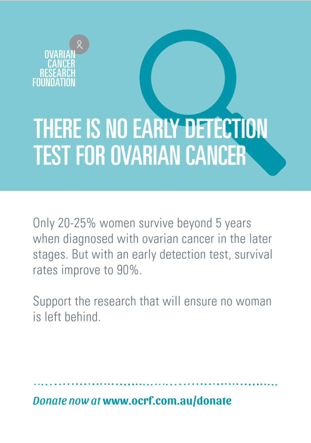 EarlyDetection_Poster